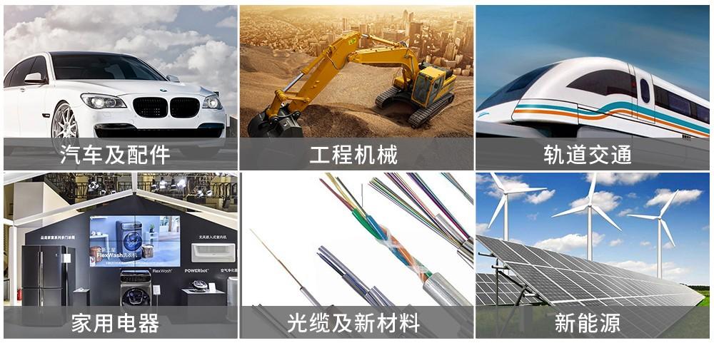 制造业及其生态系统的供应链协作服务提供商